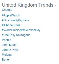 UK Event Trends